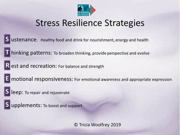 Stress Resilience Strategies